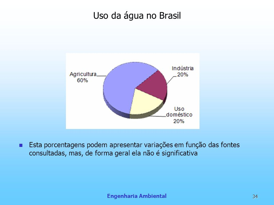 Engenharia Ambiental 34 Uso da água no Brasil Esta porcentagens podem apresentar variações em função das fontes consultadas, mas, de forma geral ela n