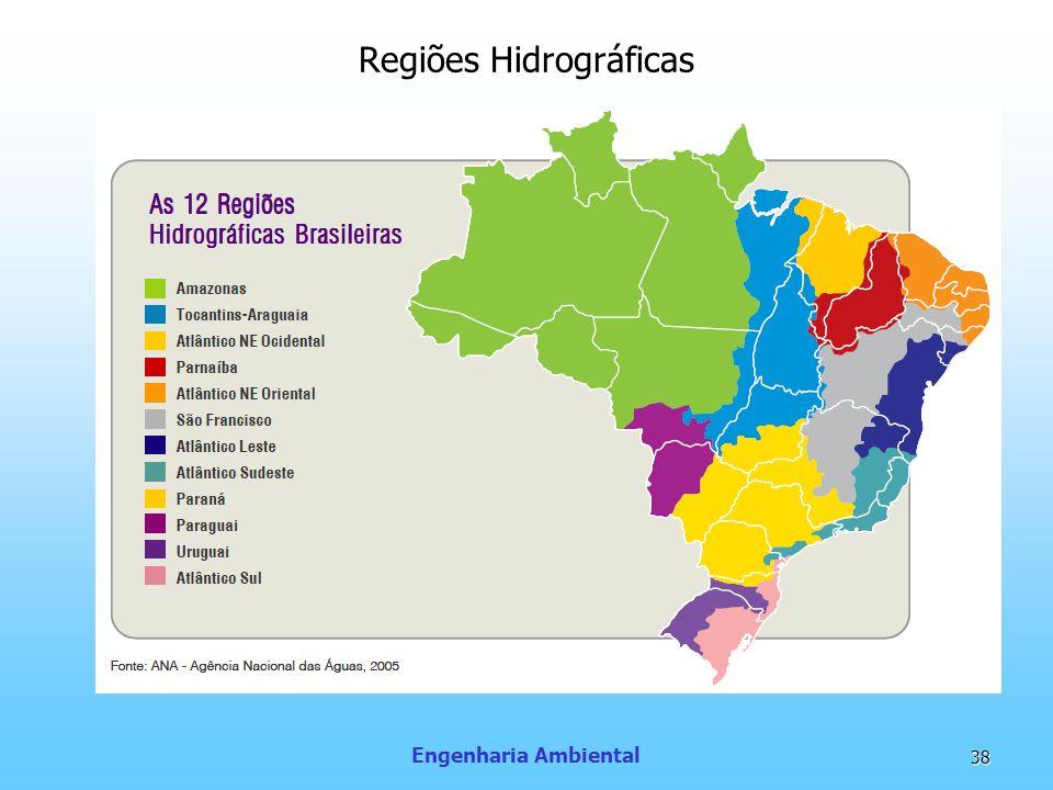 Engenharia Ambiental 38 Regiões Hidrográficas