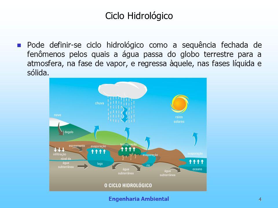 Engenharia Ambiental 4 Ciclo Hidrológico Pode definir-se ciclo hidrológico como a sequência fechada de fenômenos pelos quais a água passa do globo ter