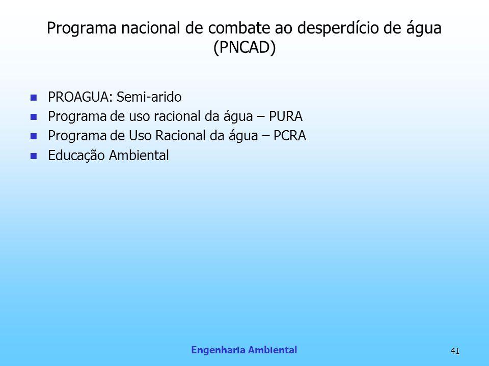 Engenharia Ambiental 41 Programa nacional de combate ao desperdício de água (PNCAD) PROAGUA: Semi-arido Programa de uso racional da água – PURA Progra