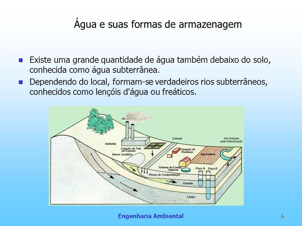 Engenharia Ambiental 6 Existe uma grande quantidade de água também debaixo do solo, conhecida como água subterrânea. Dependendo do local, formam-se ve