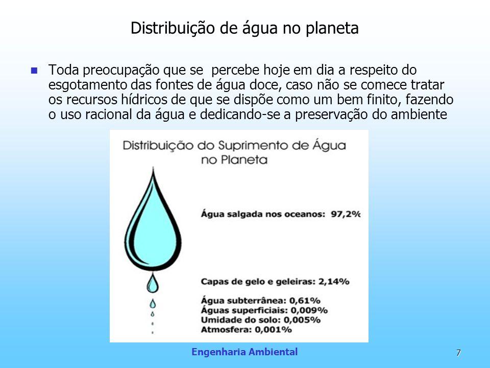 Engenharia Ambiental 7 Distribuição de água no planeta Toda preocupação que se percebe hoje em dia a respeito do esgotamento das fontes de água doce,