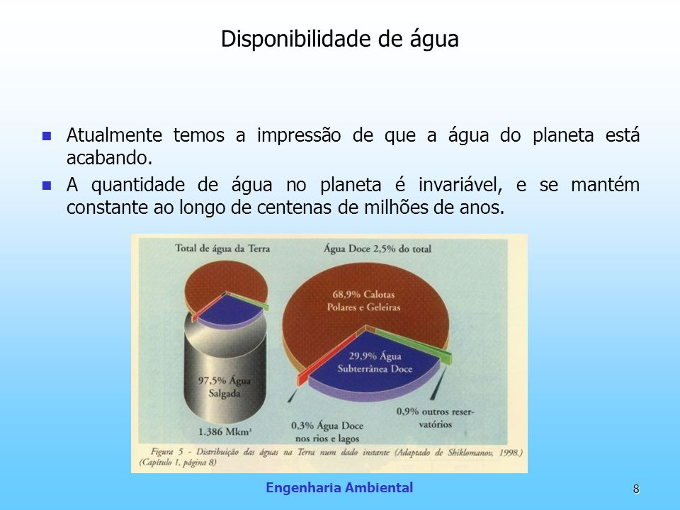 Engenharia Ambiental 8 Disponibilidade de água Atualmente temos a impressão de que a água do planeta está acabando. A quantidade de água no planeta é