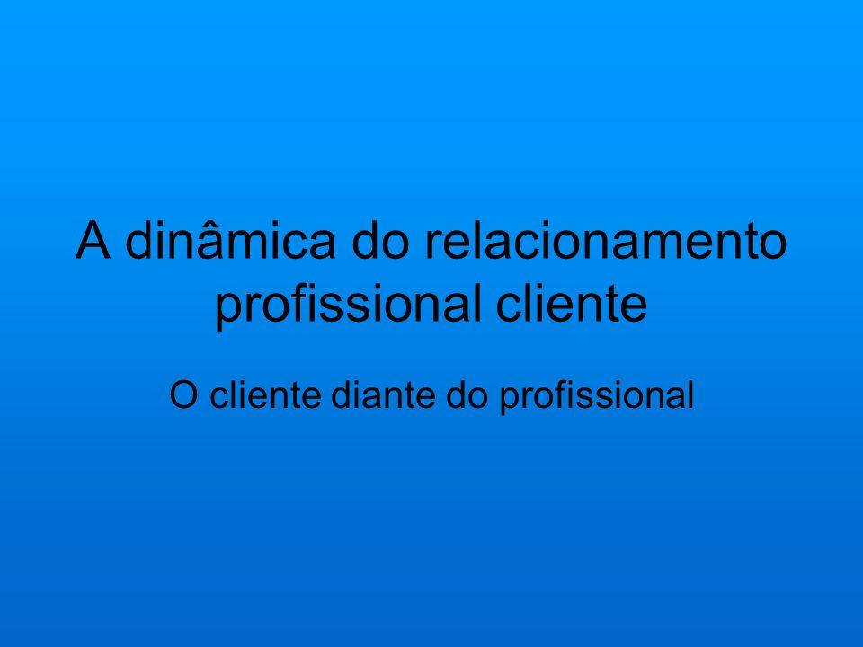 Motivos explícitos e implícitos da consulta As expectativas do cliente