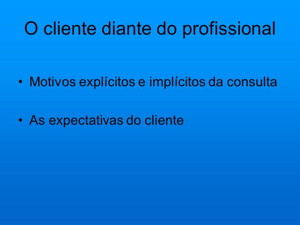Motivos explícitos e implícitos da consulta Em geral, o motivo explícito que leva o cliente à consulta nem sempre corresponde ao motivo real, ou pelo menos ao mais importante.
