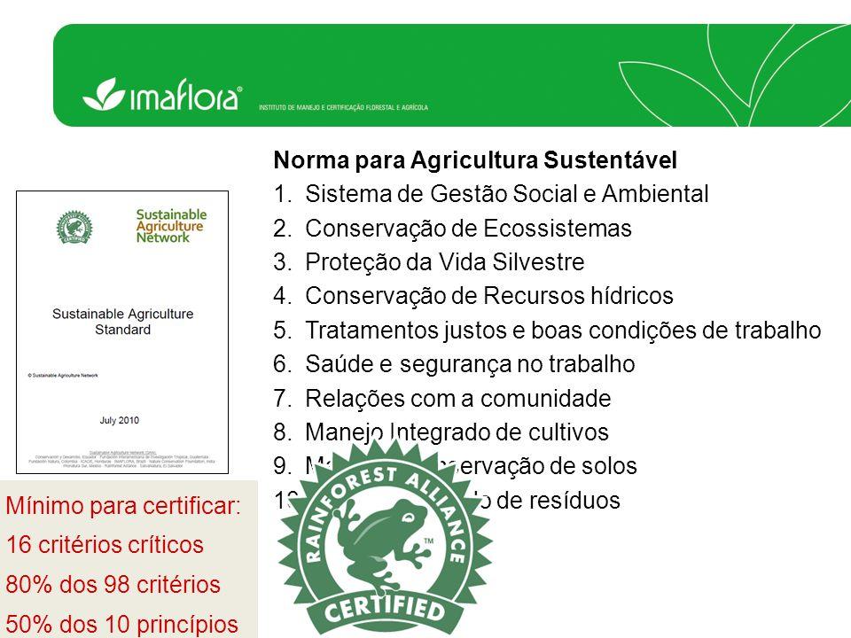 Norma para Agricultura Sustentável 1.Sistema de Gestão Social e Ambiental 2.Conservação de Ecossistemas 3.Proteção da Vida Silvestre 4.Conservação de
