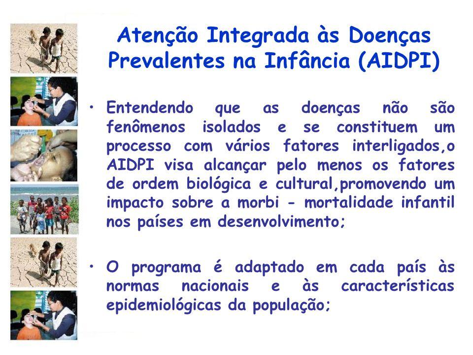 Atenção Integrada às Doenças Prevalentes na Infância (AIDPI) Entendendo que as doenças não são fenômenos isolados e se constituem um processo com vári
