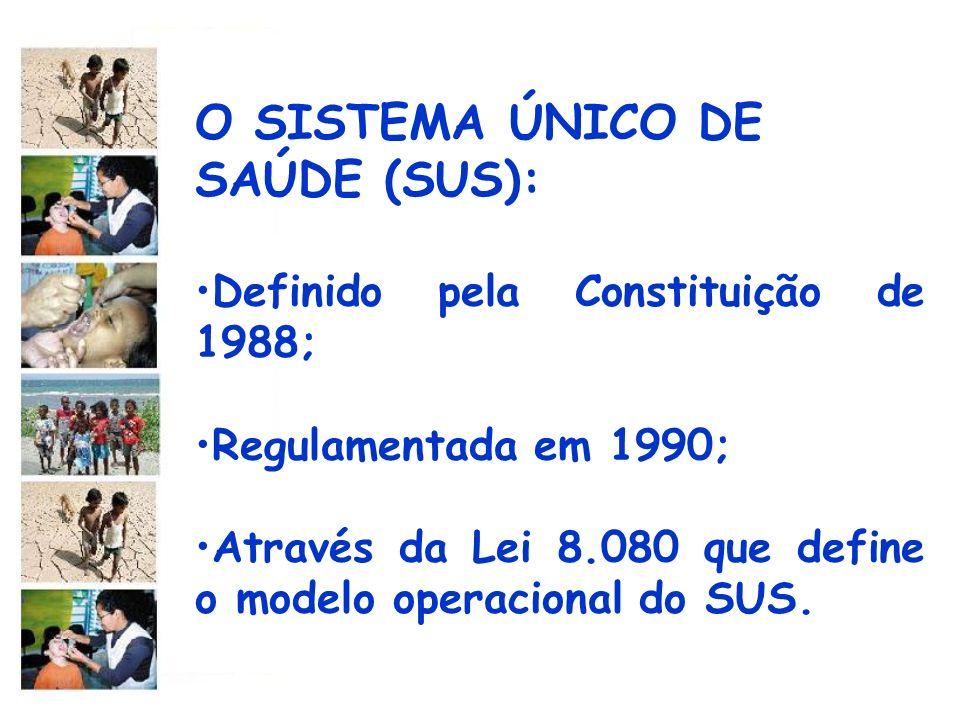 O SISTEMA ÚNICO DE SAÚDE (SUS): Definido pela Constituição de 1988; Regulamentada em 1990; Através da Lei 8.080 que define o modelo operacional do SUS
