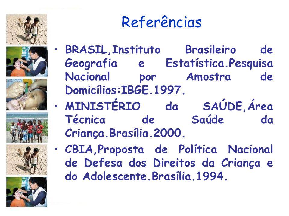 Referências BRASIL,Instituto Brasileiro de Geografia e Estatística.Pesquisa Nacional por Amostra de Domicílios:IBGE.1997. MINISTÉRIO da SAÚDE,Área Téc