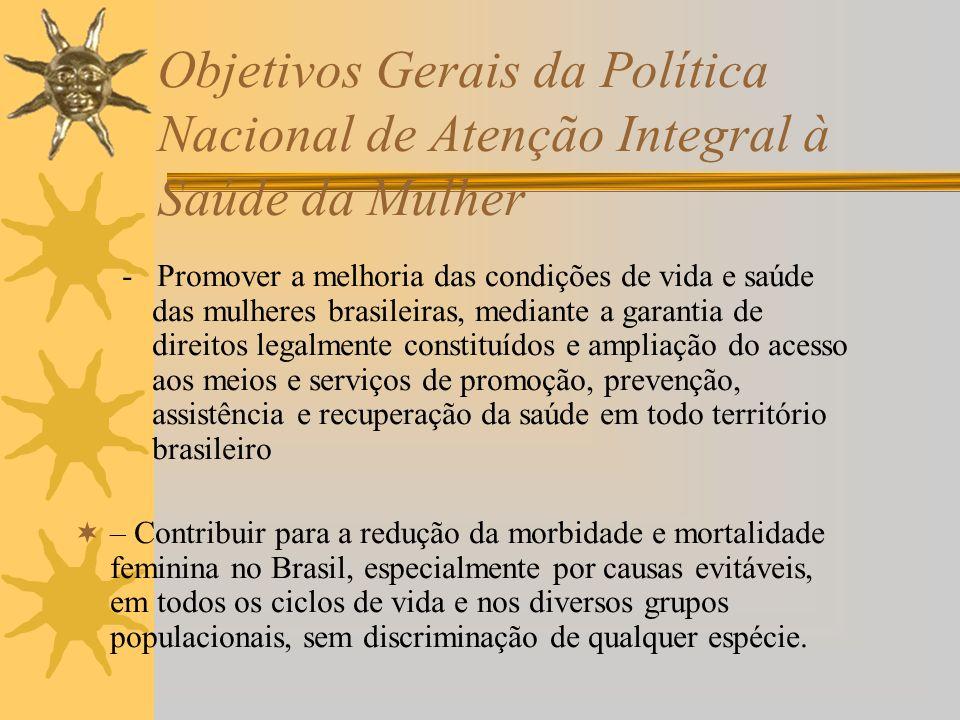 Objetivos Gerais da Política Nacional de Atenção Integral à Saúde da Mulher - Promover a melhoria das condições de vida e saúde das mulheres brasileir