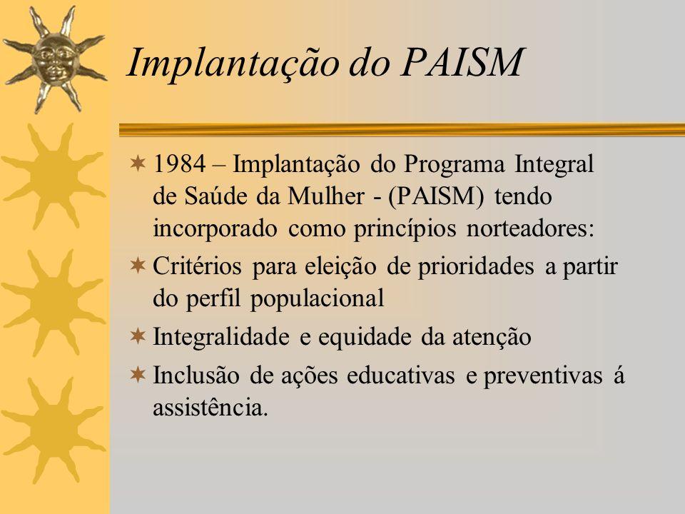 Implantação do PAISM 1984 – Implantação do Programa Integral de Saúde da Mulher - (PAISM) tendo incorporado como princípios norteadores: Critérios par
