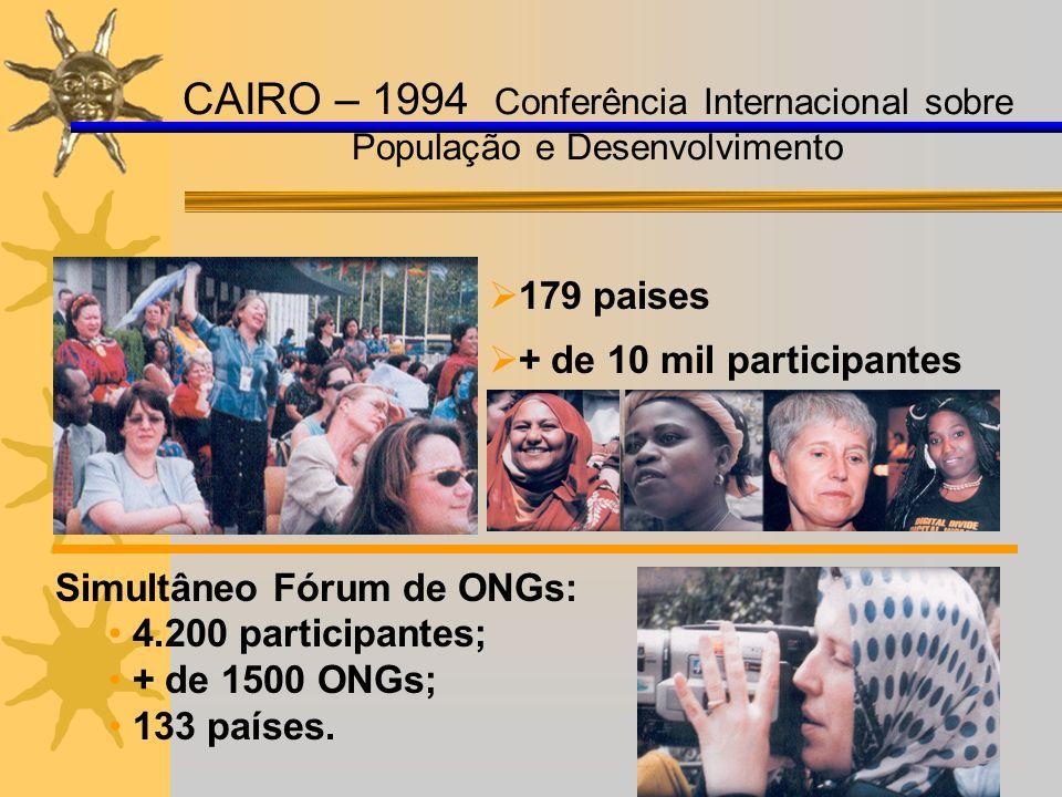CAIRO – 1994 Conferência Internacional sobre População e Desenvolvimento Simultâneo Fórum de ONGs: 4.200 participantes; + de 1500 ONGs; 133 países. 17