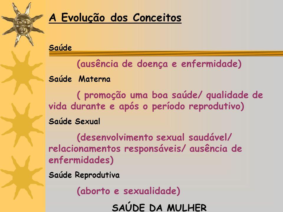 A Evolução dos Conceitos Saúde (ausência de doença e enfermidade) Saúde Materna ( promoção uma boa saúde/ qualidade de vida durante e após o período r