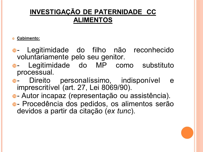 INVESTIGAÇÃO DE PATERNIDADE CC ALIMENTOS Base Legal: Investigação - Lei 8560/92, art.