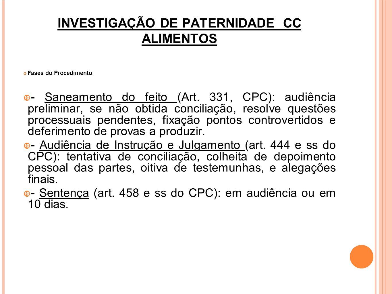 INVESTIGAÇÃO DE PATERNIDADE CC ALIMENTOS Dos Alimentos Provisionais: - Segundo art.