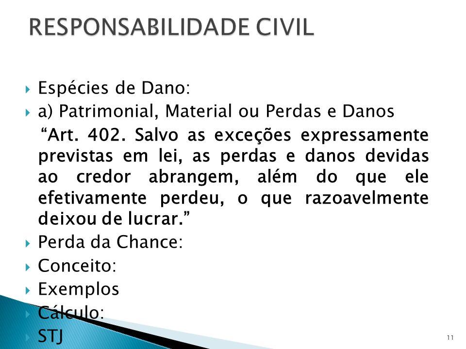 Espécies de Dano: a) Patrimonial, Material ou Perdas e Danos Art. 402. Salvo as exceções expressamente previstas em lei, as perdas e danos devidas ao