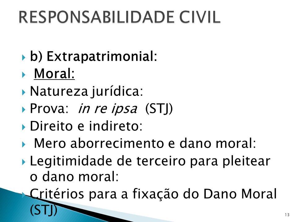 b) Extrapatrimonial: Moral: Natureza jurídica: Prova: in re ipsa (STJ) Direito e indireto: Mero aborrecimento e dano moral: Legitimidade de terceiro p