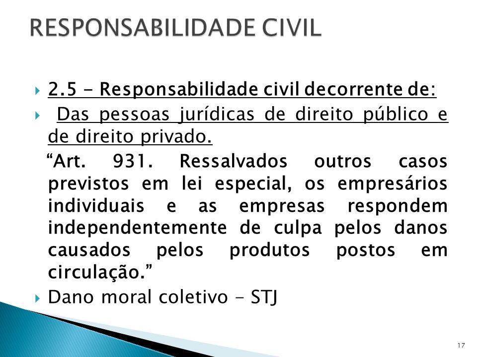 2.5 - Responsabilidade civil decorrente de: Das pessoas jurídicas de direito público e de direito privado. Art. 931. Ressalvados outros casos previsto