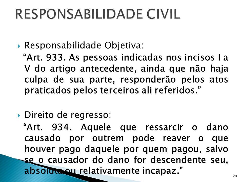 Responsabilidade Objetiva: Art. 933. As pessoas indicadas nos incisos I a V do artigo antecedente, ainda que não haja culpa de sua parte, responderão