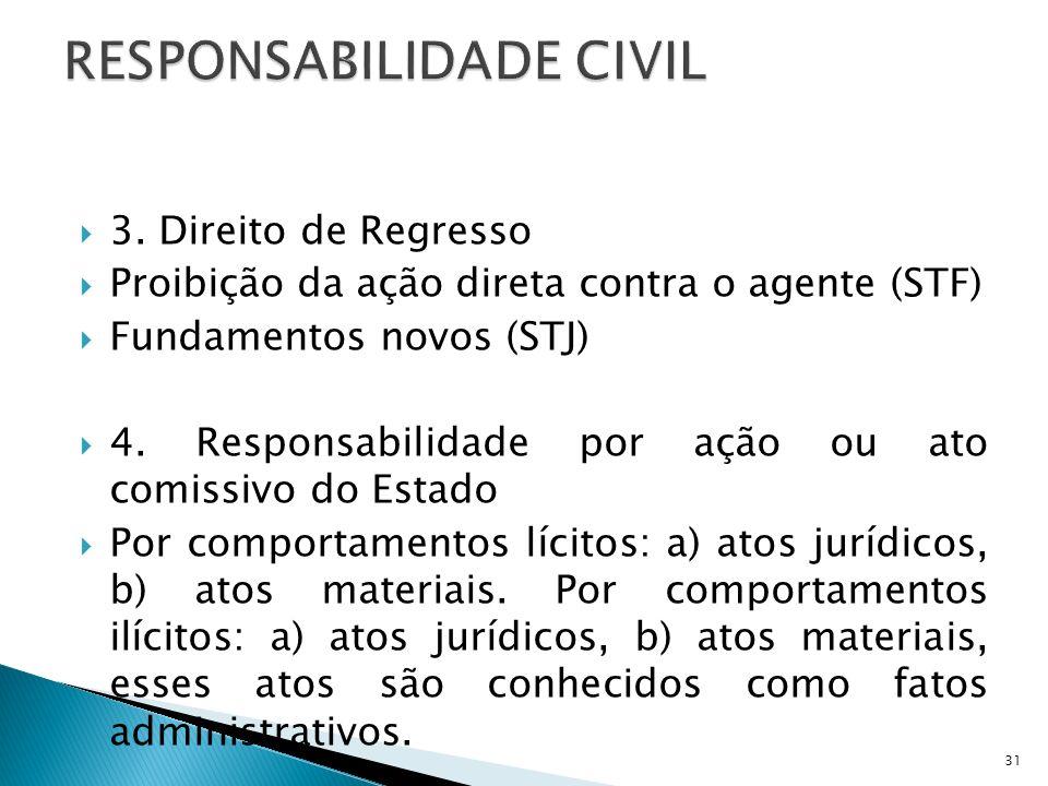 3. Direito de Regresso Proibição da ação direta contra o agente (STF) Fundamentos novos (STJ) 4. Responsabilidade por ação ou ato comissivo do Estado