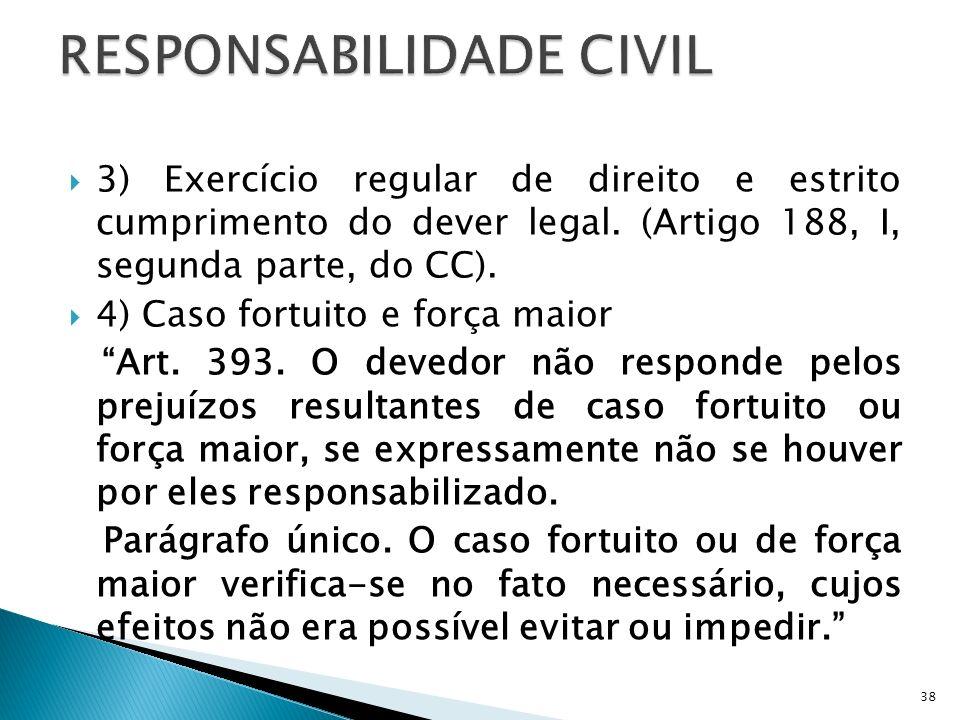 3) Exercício regular de direito e estrito cumprimento do dever legal. (Artigo 188, I, segunda parte, do CC). 4) Caso fortuito e força maior Art. 393.
