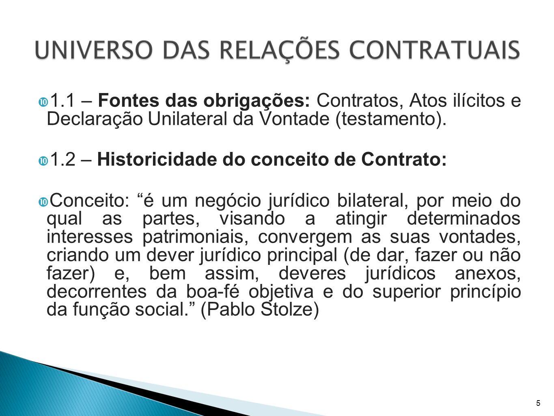 1.1 – Fontes das obrigações: Contratos, Atos ilícitos e Declaração Unilateral da Vontade (testamento). 1.2 – Historicidade do conceito de Contrato: Co