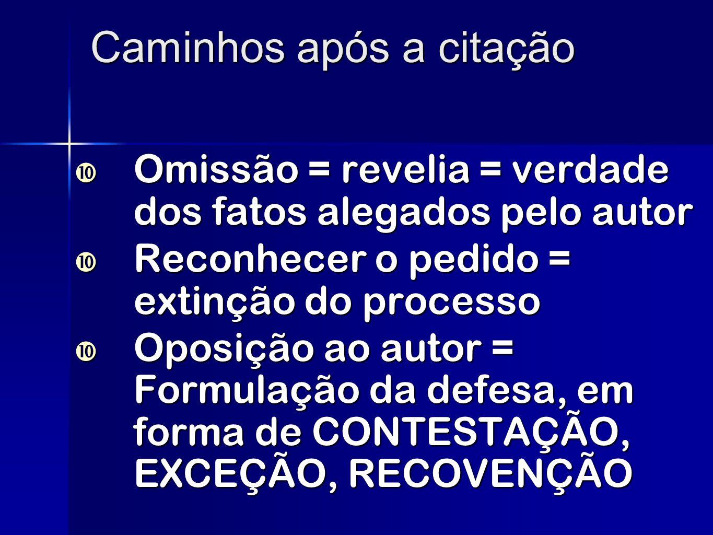. DEFESA DO RÉU CONTESTAÇÃO (300 CPC) EXCEÇÕES (304 CPC) RECONVENÇÃO (315 CPC) IMPUGNAÇÃO AO VALOR DA CAUSA (261)