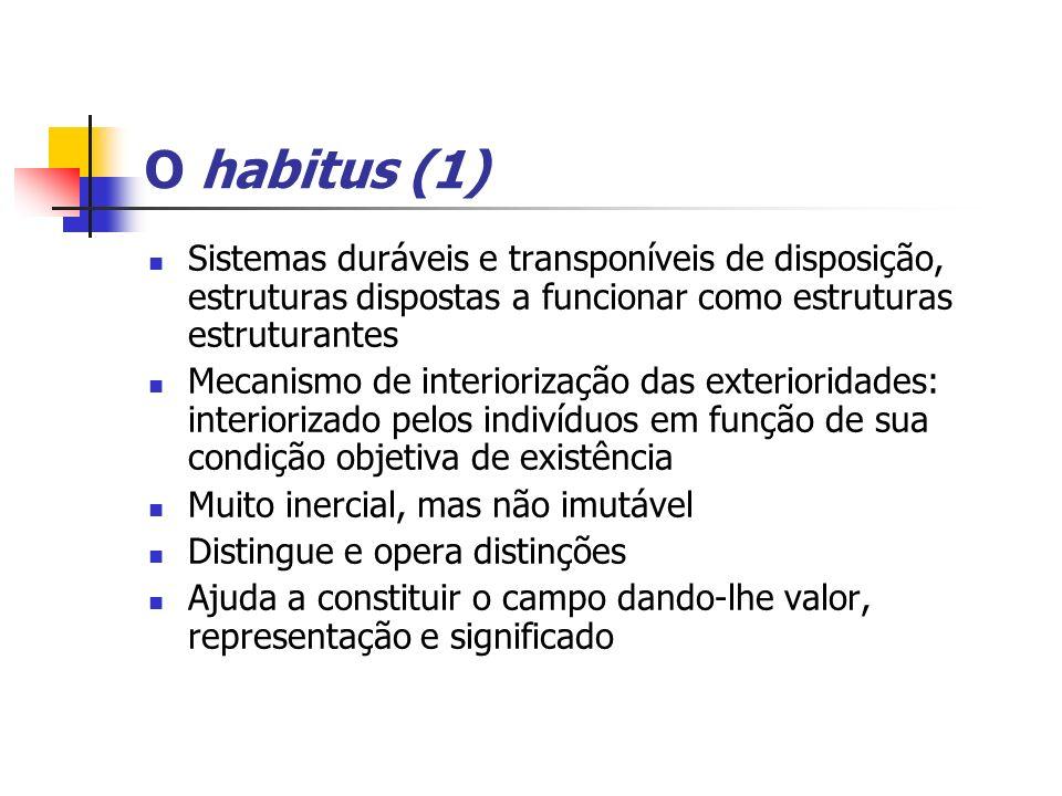 O habitus (1) Sistemas duráveis e transponíveis de disposição, estruturas dispostas a funcionar como estruturas estruturantes Mecanismo de interioriza