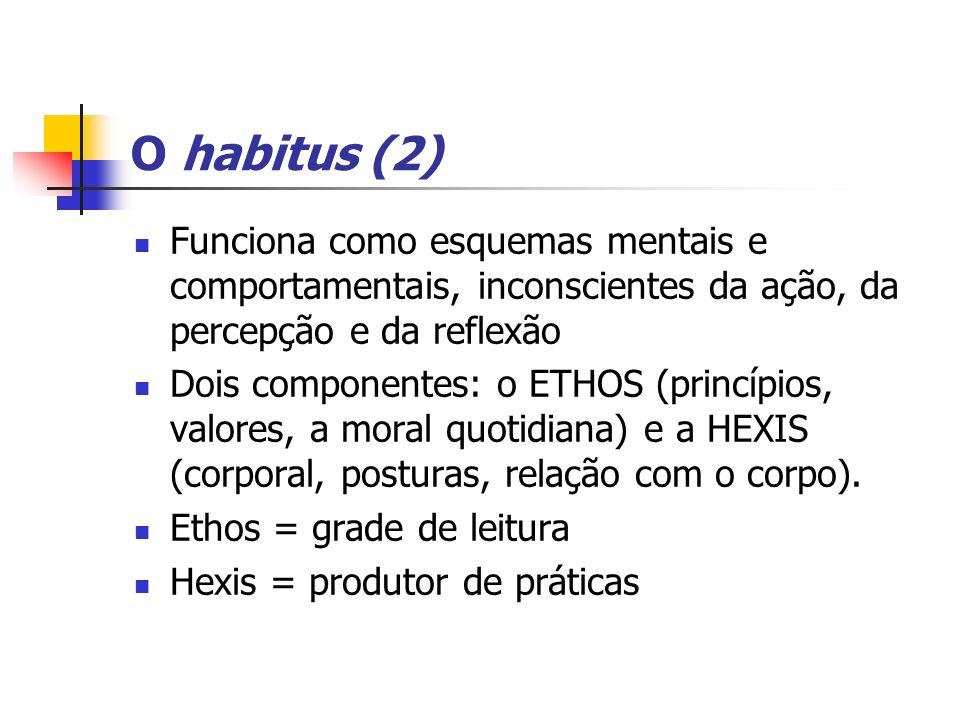 O habitus (2) Funciona como esquemas mentais e comportamentais, inconscientes da ação, da percepção e da reflexão Dois componentes: o ETHOS (princípio