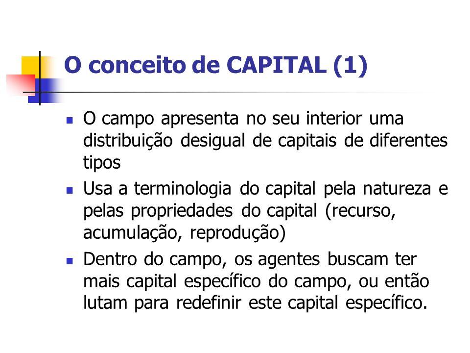 O conceito de CAPITAL (1) O campo apresenta no seu interior uma distribuição desigual de capitais de diferentes tipos Usa a terminologia do capital pe
