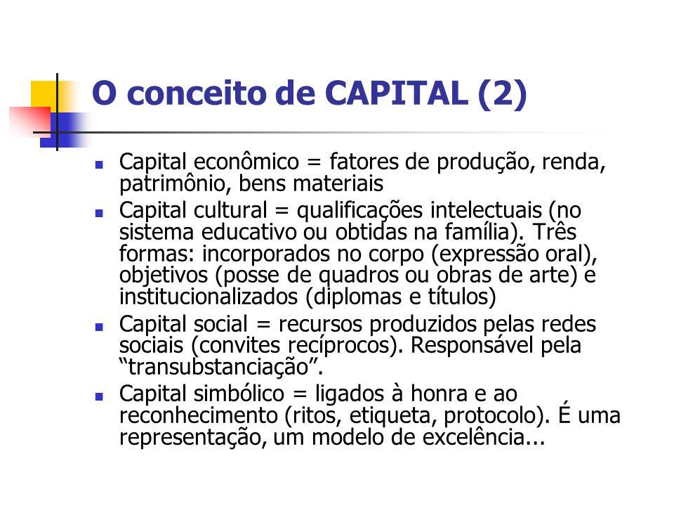 O conceito de CAPITAL (2) Capital econômico = fatores de produção, renda, patrimônio, bens materiais Capital cultural = qualificações intelectuais (no