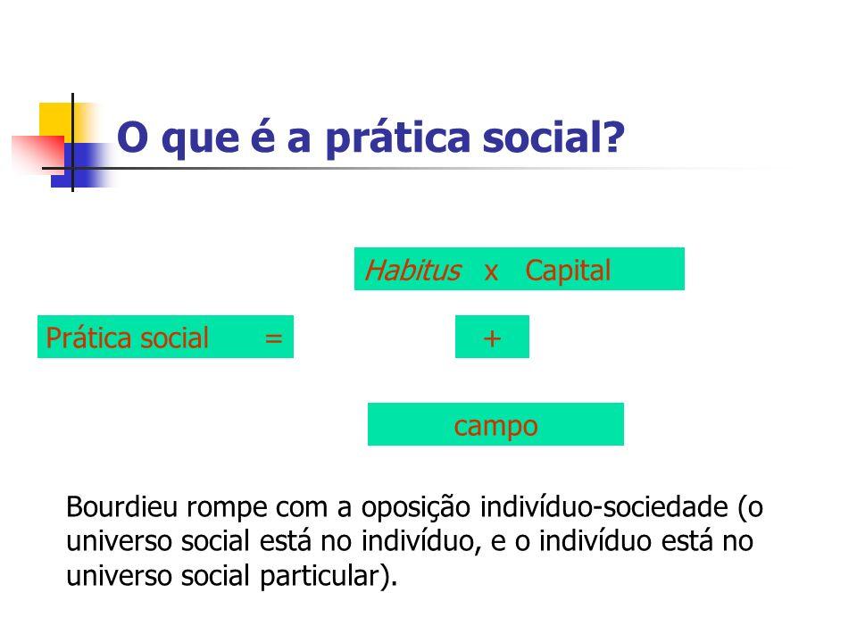 O que é a prática social? Prática social = Habitus x Capital + campo Bourdieu rompe com a oposição indivíduo-sociedade (o universo social está no indi
