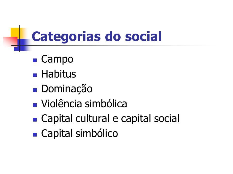 Categorias do social Campo Habitus Dominação Violência simbólica Capital cultural e capital social Capital simbólico