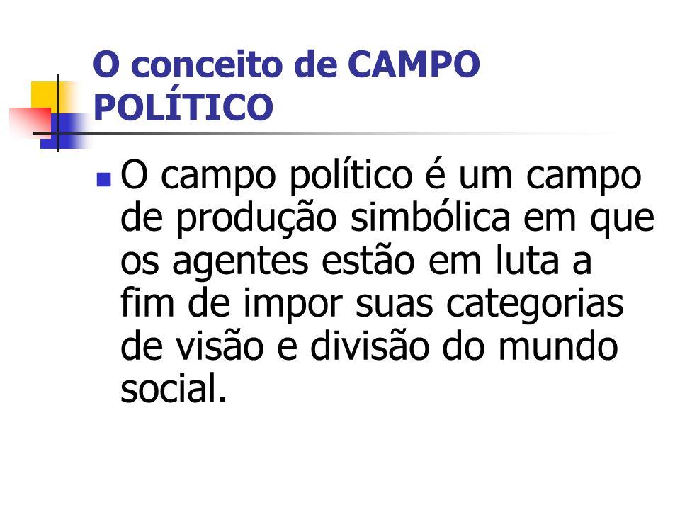 O conceito de CAMPO POLÍTICO O campo político é um campo de produção simbólica em que os agentes estão em luta a fim de impor suas categorias de visão