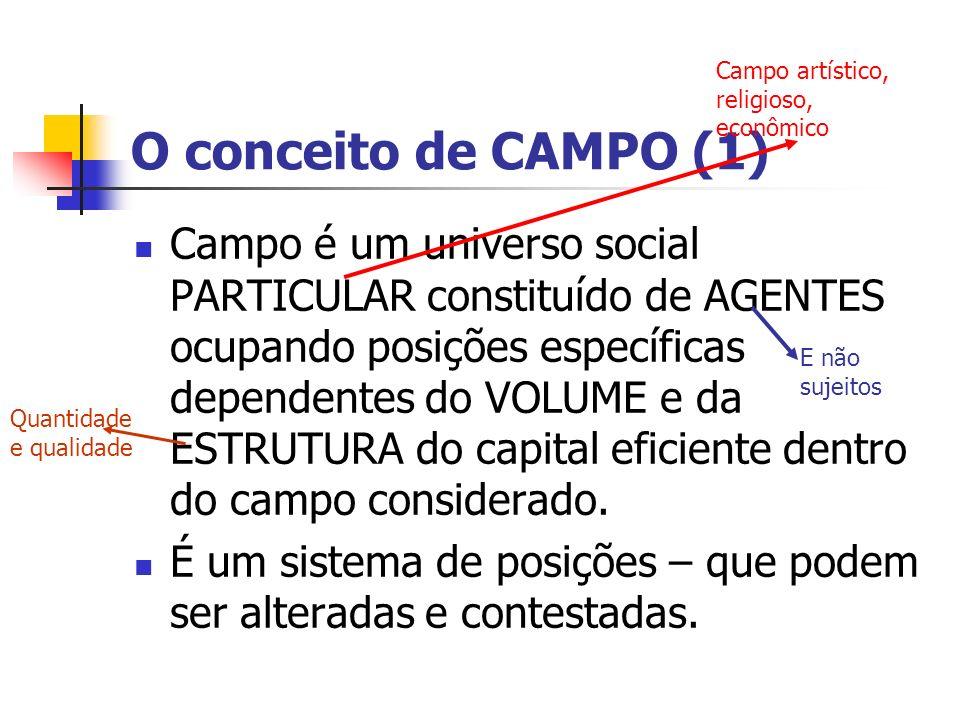 O conceito de CAMPO (1) Campo é um universo social PARTICULAR constituído de AGENTES ocupando posições específicas dependentes do VOLUME e da ESTRUTUR
