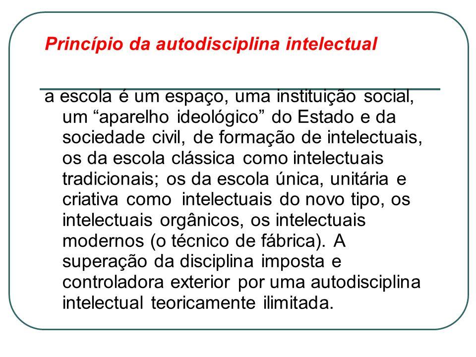 Princípio da autodisciplina intelectual a escola é um espaço, uma instituição social, um aparelho ideológico do Estado e da sociedade civil, de formaç