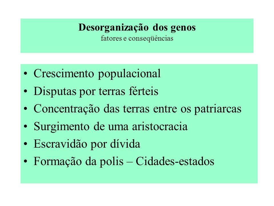 Desorganização dos genos fatores e conseqüências Crescimento populacional Disputas por terras férteis Concentração das terras entre os patriarcas Surg
