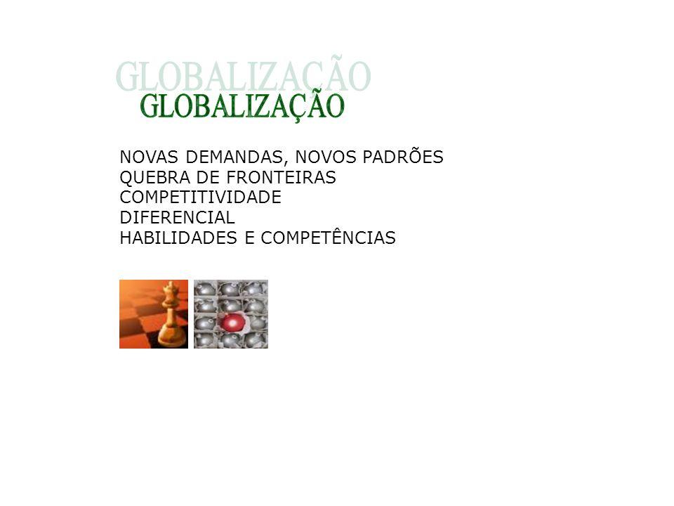 NOVAS DEMANDAS, NOVOS PADRÕES QUEBRA DE FRONTEIRAS COMPETITIVIDADE DIFERENCIAL HABILIDADES E COMPETÊNCIAS