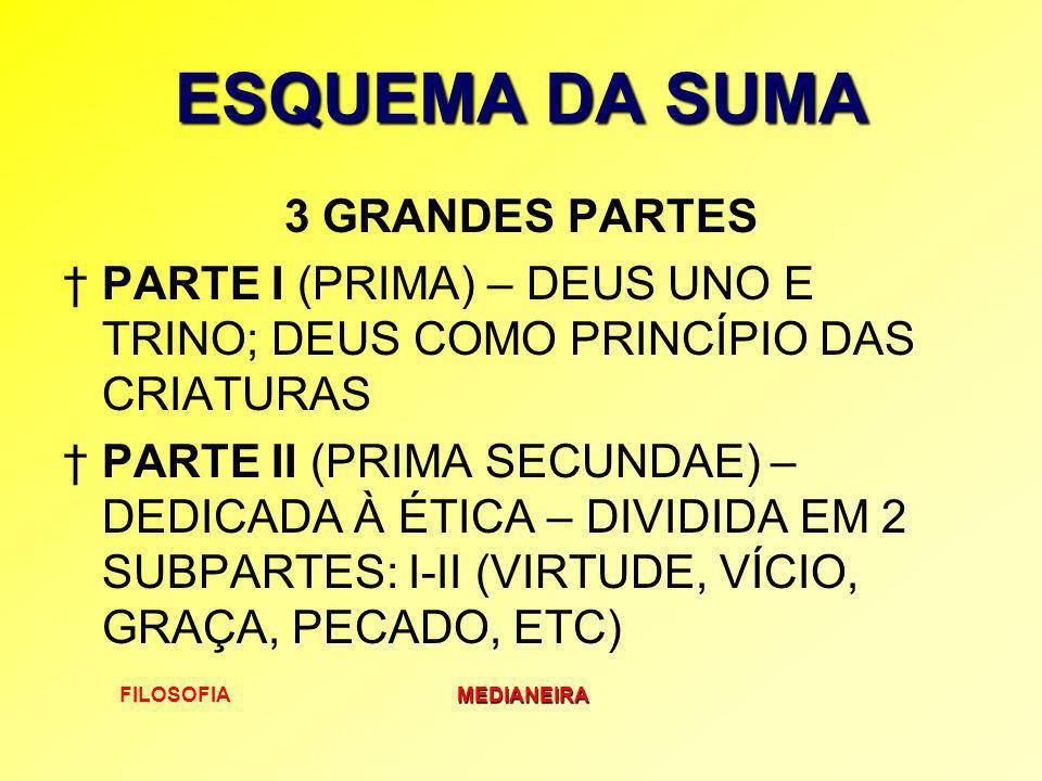 FILOSOFIAMEDIANEIRA ESQUEMA DA SUMA 3 GRANDES PARTES PARTE I (PRIMA) – DEUS UNO E TRINO; DEUS COMO PRINCÍPIO DAS CRIATURAS PARTE II (PRIMA SECUNDAE) –