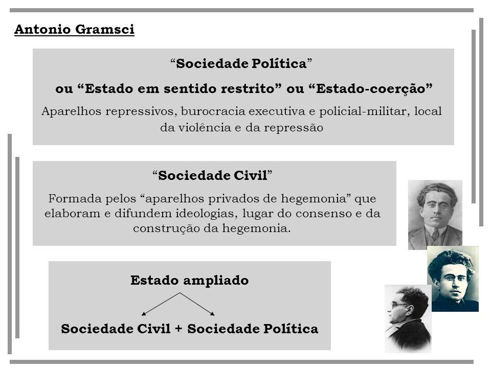 Antonio Gramsci Sociedade Política ou Estado em sentido restrito ou Estado-coerção Aparelhos repressivos, burocracia executiva e policial-militar, loc