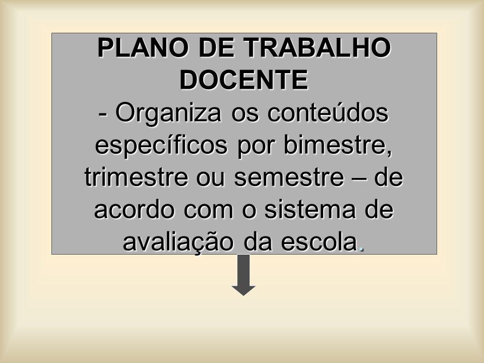 PLANO DE TRABALHO DOCENTE - Organiza os conteúdos específicos por bimestre, trimestre ou semestre – de acordo com o sistema de avaliação da escola.