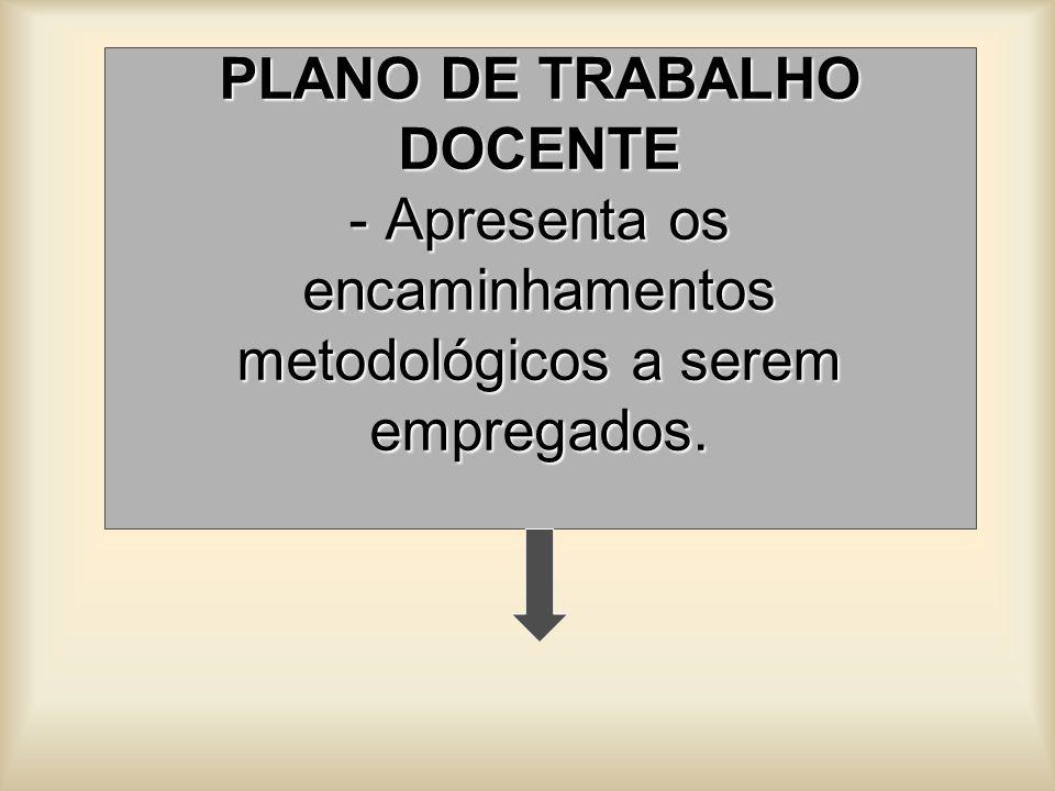 PLANO DE TRABALHO DOCENTE - Apresenta os encaminhamentos metodológicos a serem empregados.