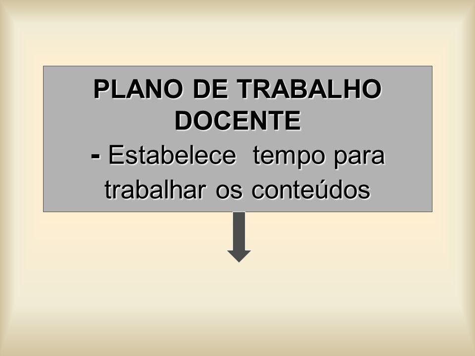 PLANO DE TRABALHO DOCENTE - Estabelece tempo para trabalhar os conteúdos