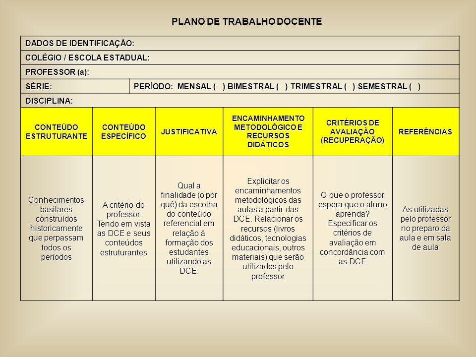 PLANO DE TRABALHO DOCENTE DADOS DE IDENTIFICAÇÃO: COLÉGIO / ESCOLA ESTADUAL: PROFESSOR (a): SÉRIE: PERÍODO: MENSAL ( ) BIMESTRAL ( ) TRIMESTRAL ( ) SE