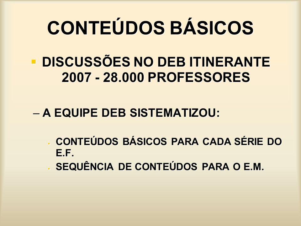 CONTEÚDOS BÁSICOS DISCUSSÕES NO DEB ITINERANTE 2007 - 28.000 PROFESSORES DISCUSSÕES NO DEB ITINERANTE 2007 - 28.000 PROFESSORES –A EQUIPE DEB SISTEMAT