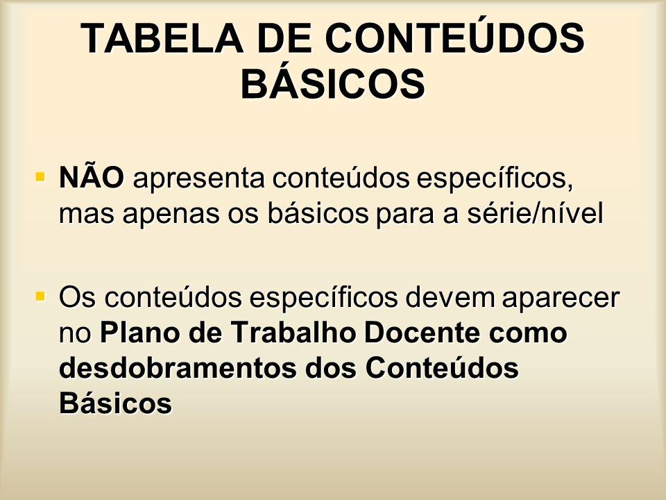 TABELA DE CONTEÚDOS BÁSICOS NÃO apresenta conteúdos específicos, mas apenas os básicos para a série/nível NÃO apresenta conteúdos específicos, mas ape