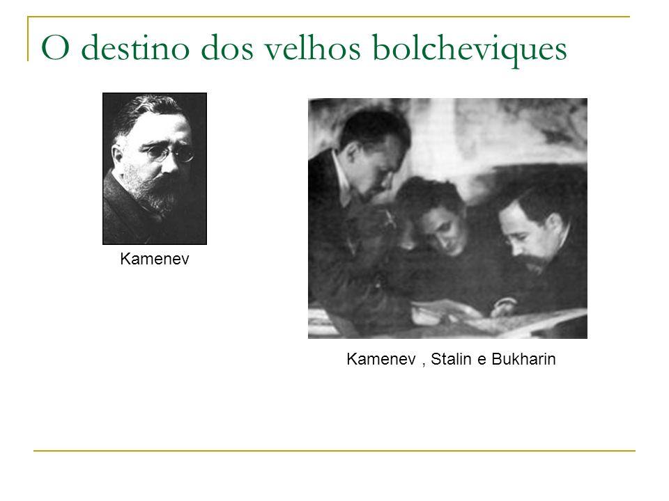 O destino dos velhos bolcheviques Kamenev Kamenev, Stalin e Bukharin