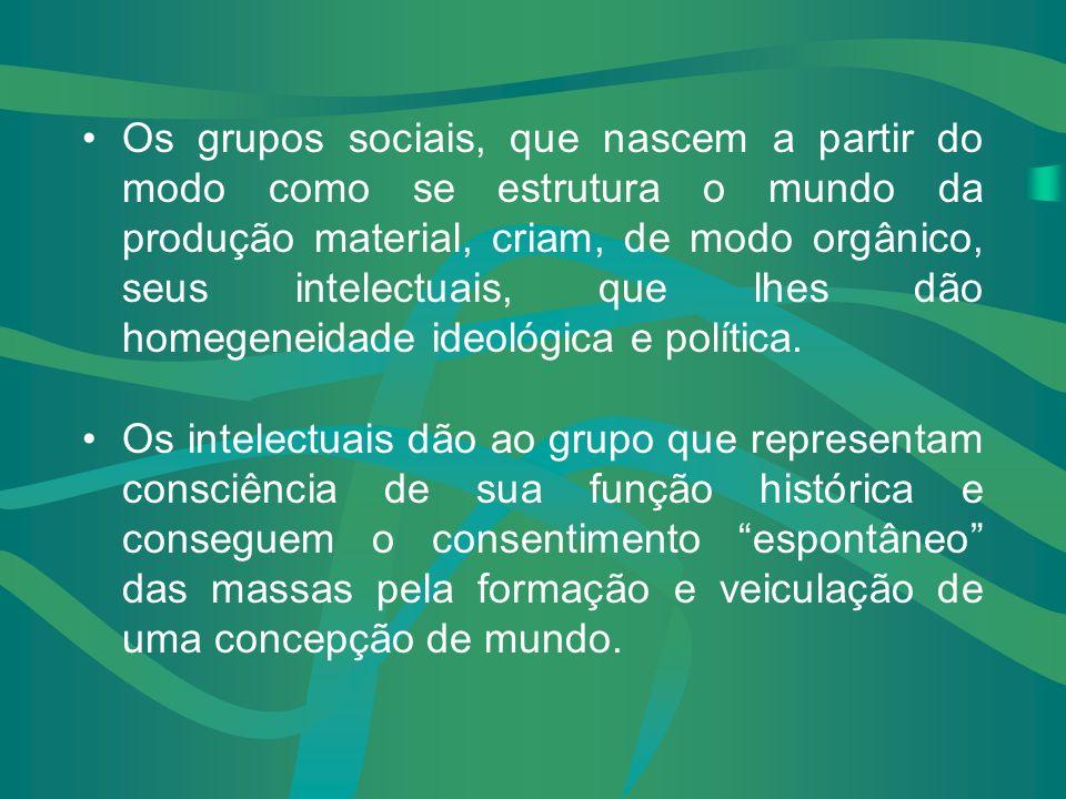 hegemonia e intelectuais A direção intelectual e moral apresenta-se como uma das principais condições tanto para a conquista quanto para o exercício d