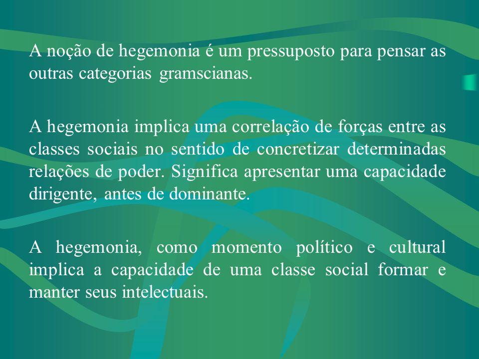 Hegemonia e educação em Gramsci Relações de poder e intelectuais