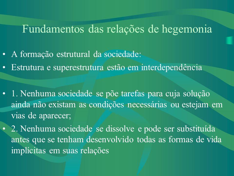 O exercício da hegemonia Sociedade Política - esfera administrativa e burocrática ESTADO (intelectuais) Sociedade Civil - Universidades, Igrejas, meio